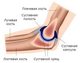 Лечение тубоотита детей